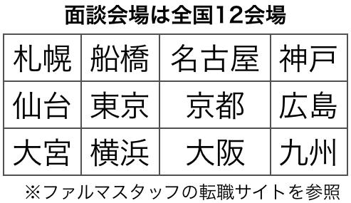 f:id:huji7:20200605115611p:plain