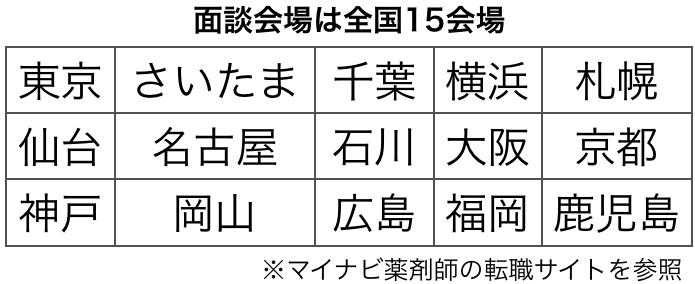 f:id:huji7:20200606225358p:plain