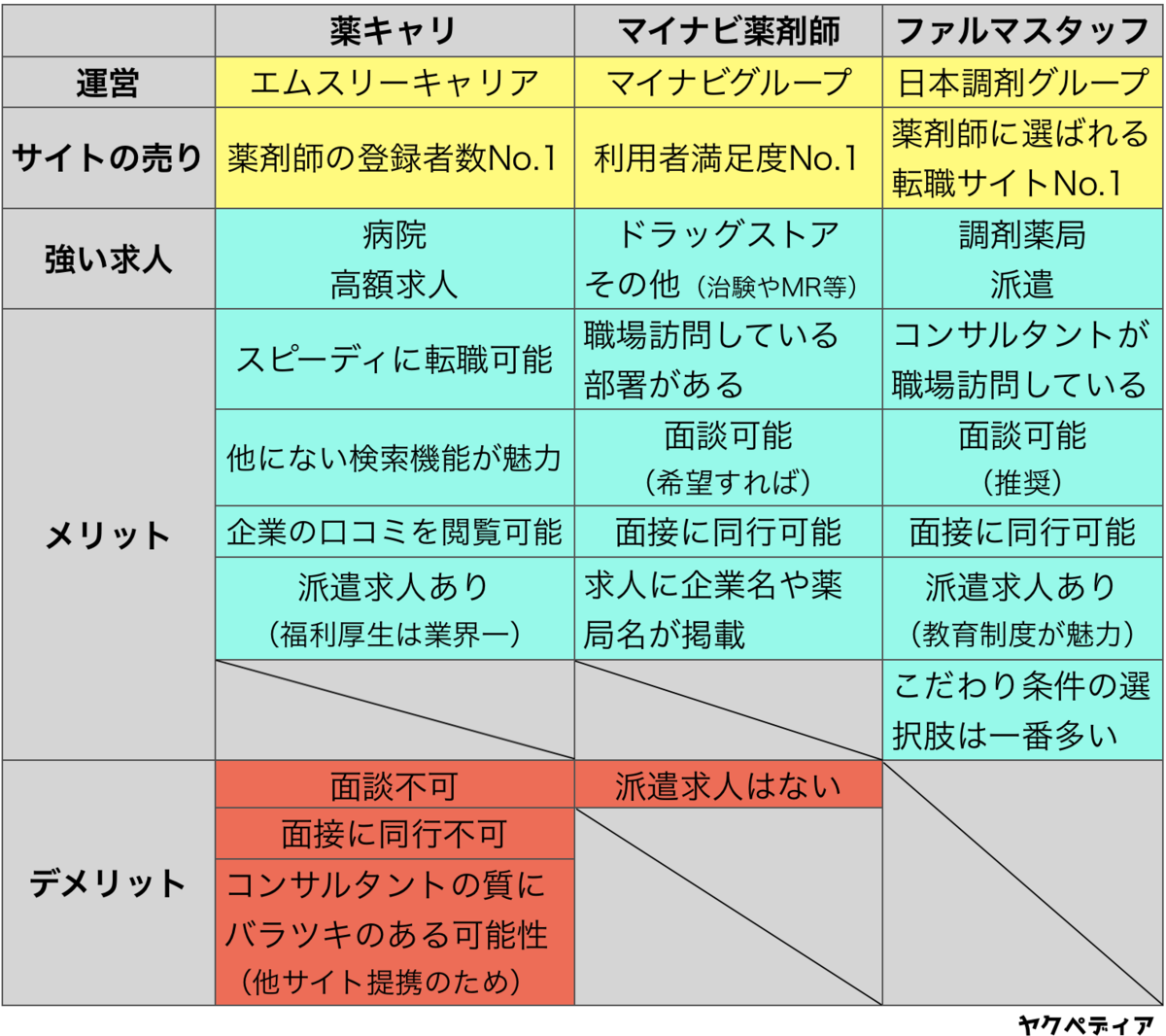 f:id:huji7:20200607215823p:plain