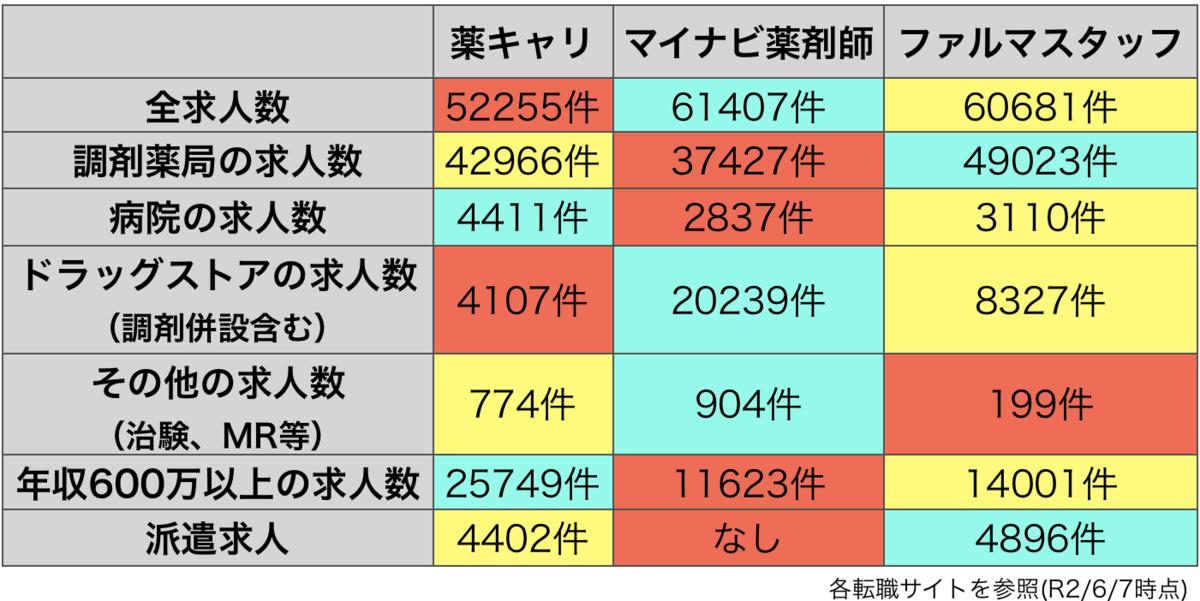 f:id:huji7:20200607220447p:plain