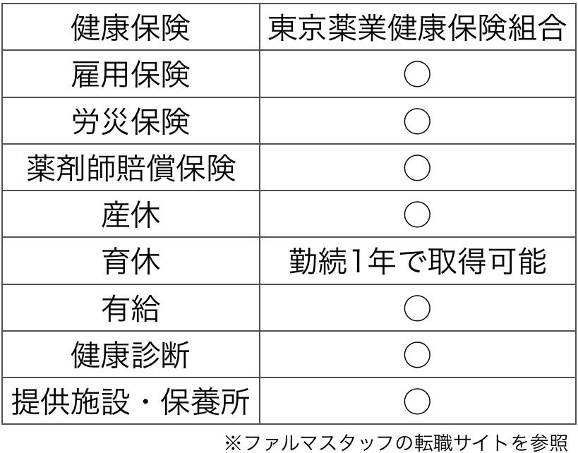 f:id:huji7:20200607224357p:plain