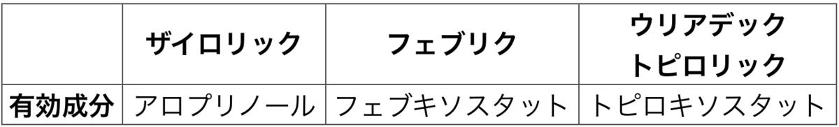 f:id:huji7:20200611000723p:plain
