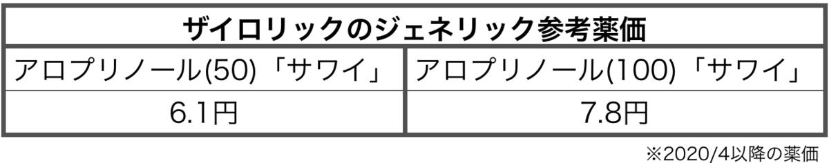 f:id:huji7:20200611003220p:plain