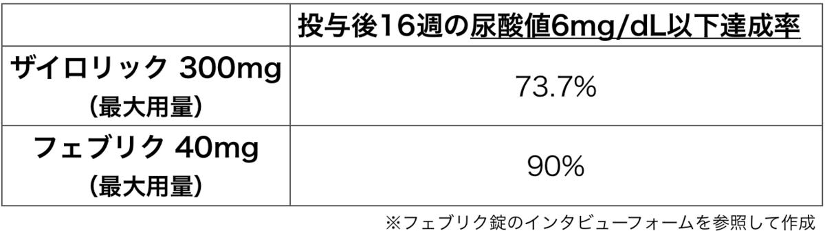 f:id:huji7:20200612212051p:plain