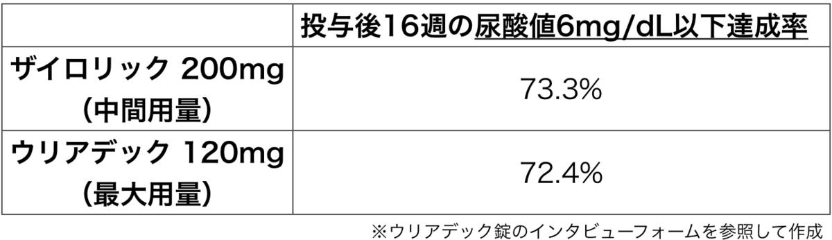 f:id:huji7:20200612212105p:plain