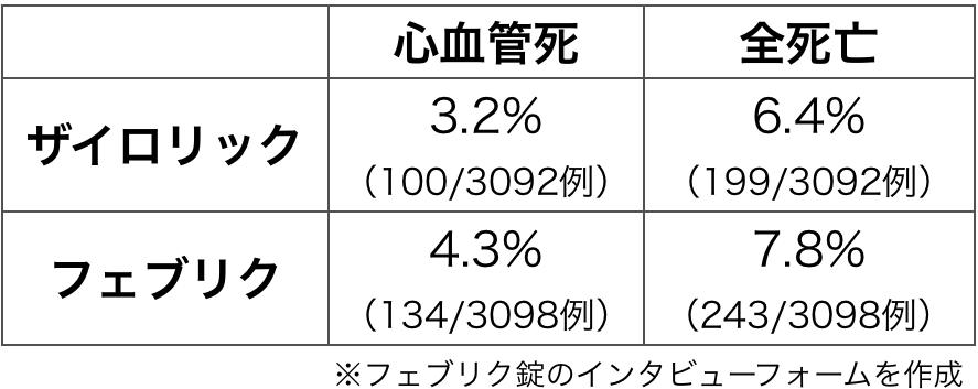 f:id:huji7:20200612221520p:plain
