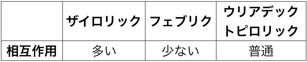 f:id:huji7:20200612223128p:plain