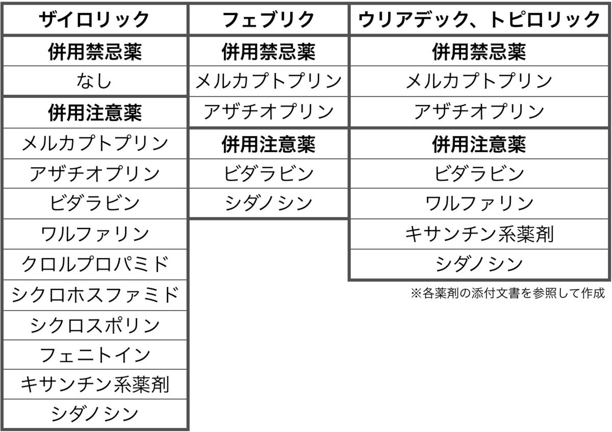 f:id:huji7:20200612235507p:plain