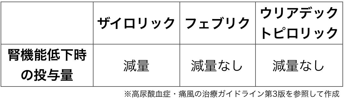 f:id:huji7:20200613013400p:plain