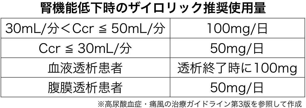 f:id:huji7:20200613014150p:plain