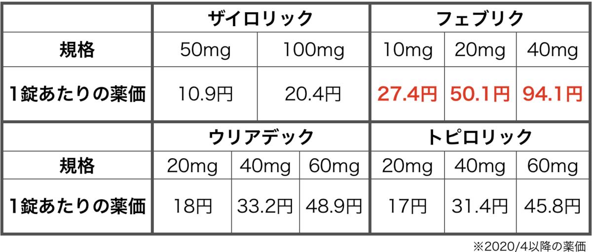 f:id:huji7:20200614191239p:plain