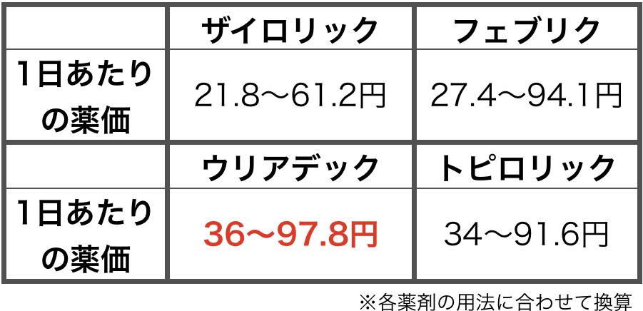 f:id:huji7:20200614191302p:plain