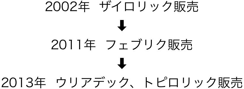 f:id:huji7:20200615005001p:plain