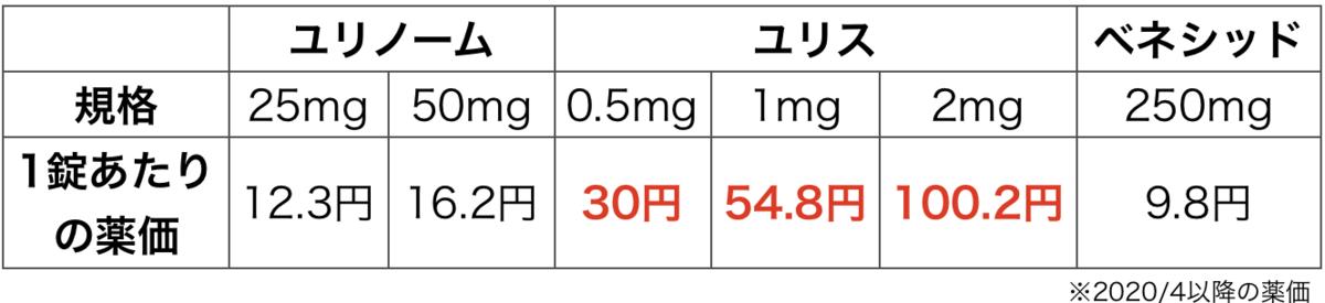 f:id:huji7:20200615010036p:plain