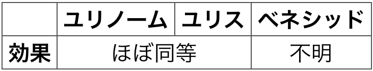 f:id:huji7:20200615010117p:plain