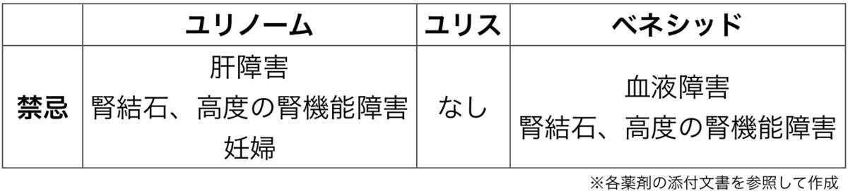 f:id:huji7:20200615010141p:plain