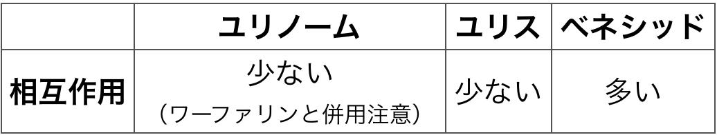 f:id:huji7:20200615010157p:plain