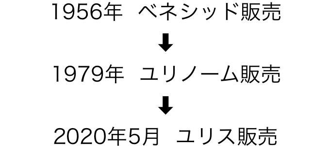 f:id:huji7:20200615015245p:plain