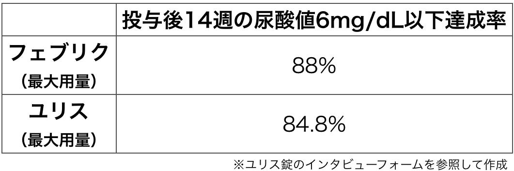 f:id:huji7:20200615021250p:plain
