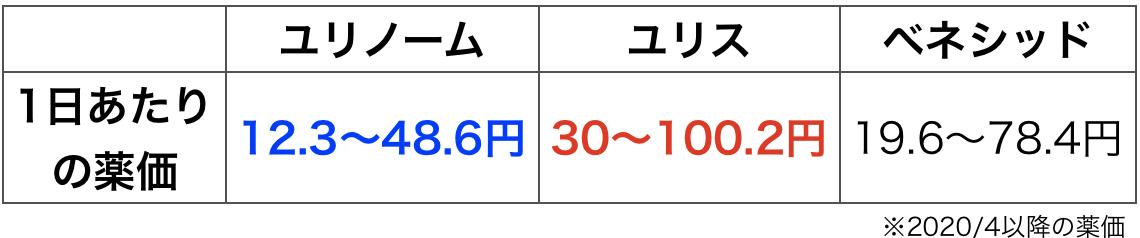 f:id:huji7:20200618000606p:plain