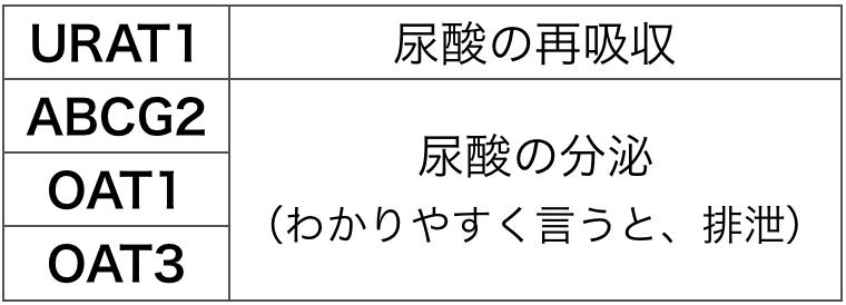 f:id:huji7:20200619234501p:plain