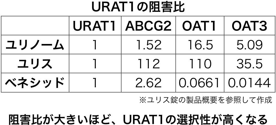 f:id:huji7:20200620000549p:plain