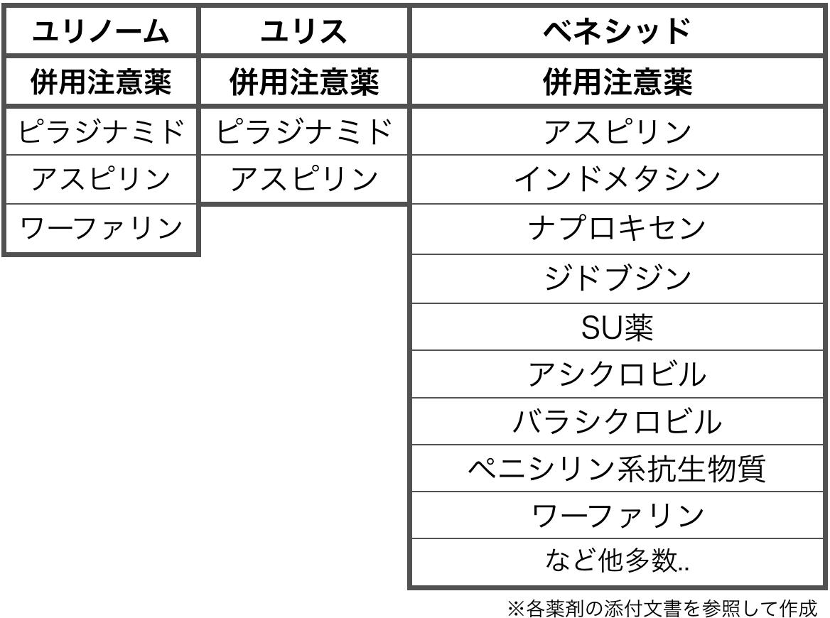 f:id:huji7:20200620002645p:plain