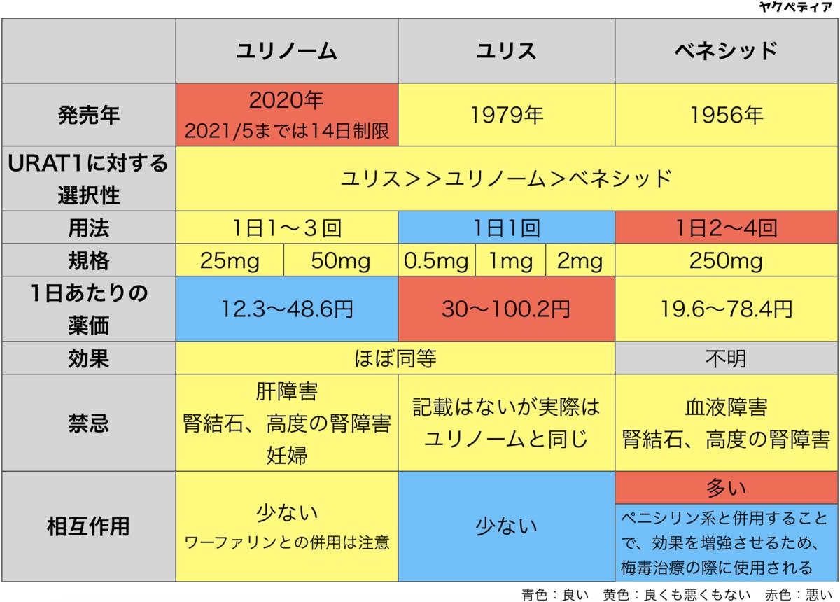 f:id:huji7:20200621010451p:plain