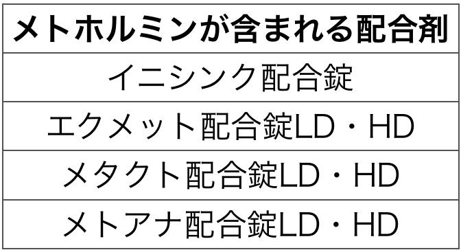 f:id:huji7:20200625031714p:plain