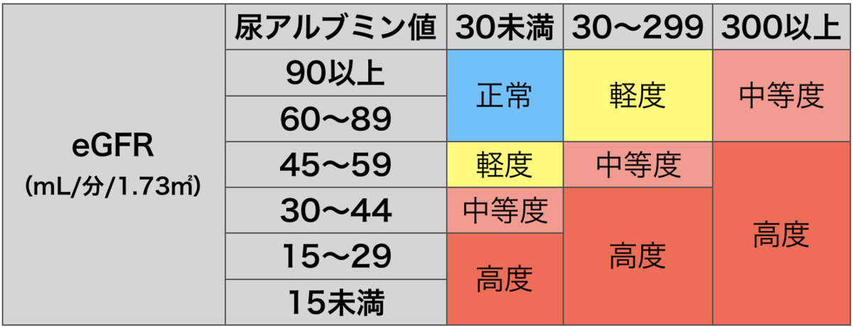 f:id:huji7:20200626142848p:plain