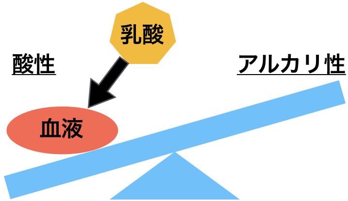 f:id:huji7:20200628125638p:plain