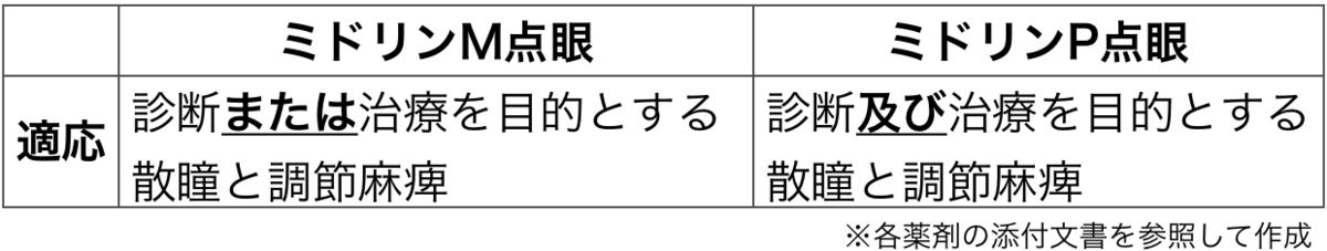 f:id:huji7:20200628221444p:plain