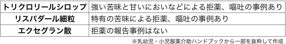f:id:huji7:20200703103623p:plain