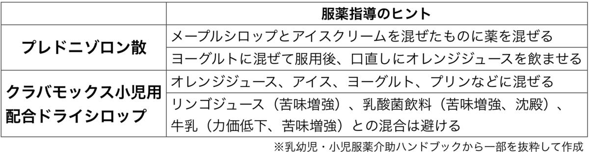 f:id:huji7:20200703104807p:plain