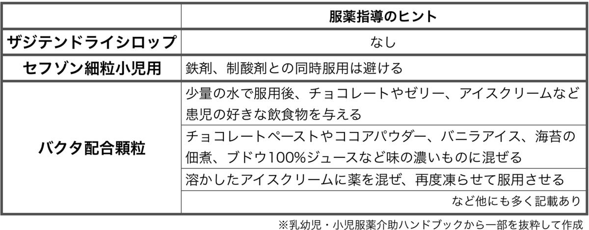 f:id:huji7:20200703112250p:plain