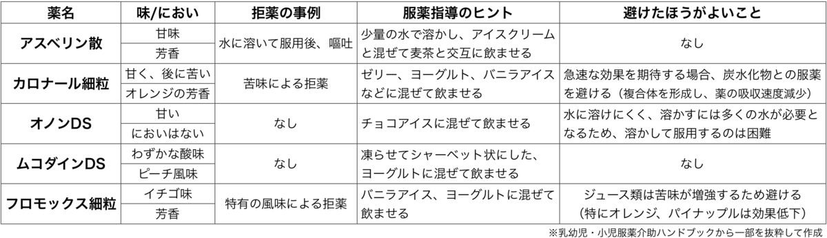 f:id:huji7:20200703115811p:plain