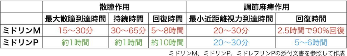 f:id:huji7:20200705204626p:plain
