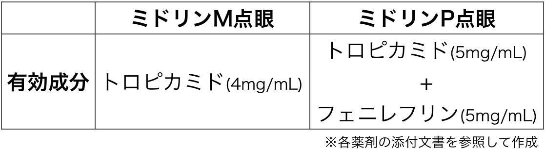 f:id:huji7:20200705225630p:plain