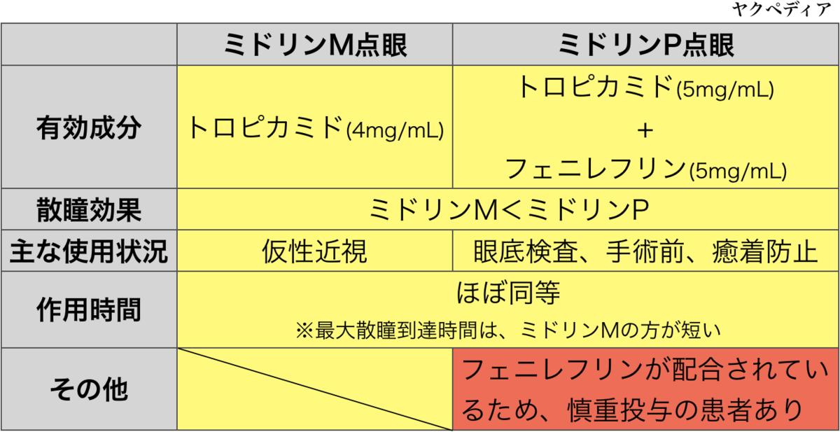 f:id:huji7:20200707010231p:plain