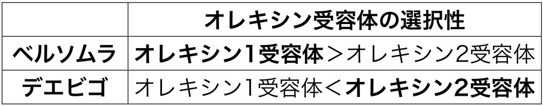 f:id:huji7:20200707113316p:plain