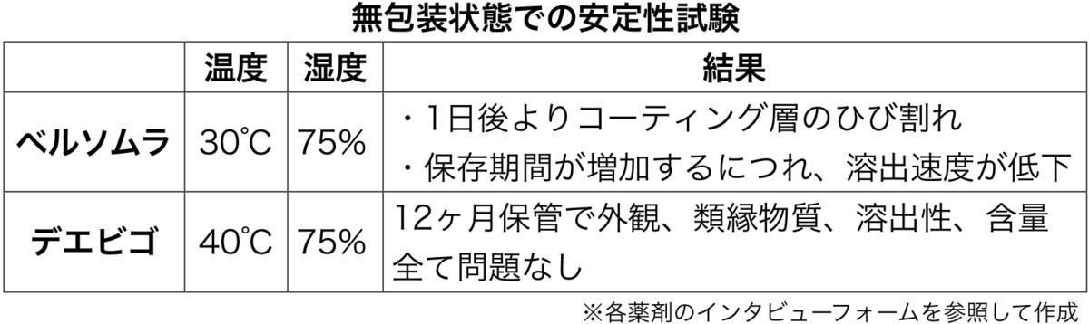 f:id:huji7:20200710000041p:plain