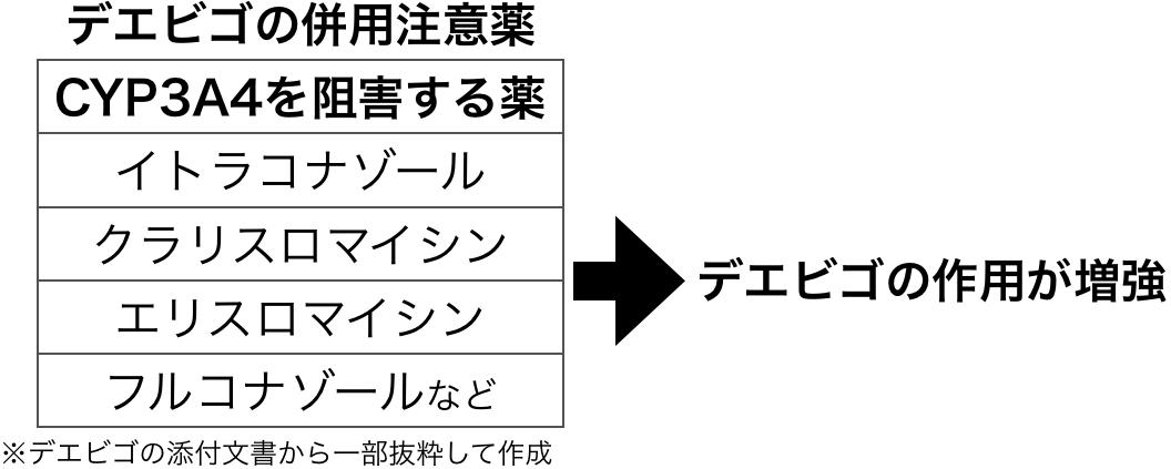 f:id:huji7:20200710225030p:plain