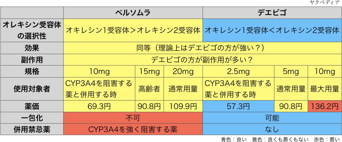 f:id:huji7:20200711001222p:plain