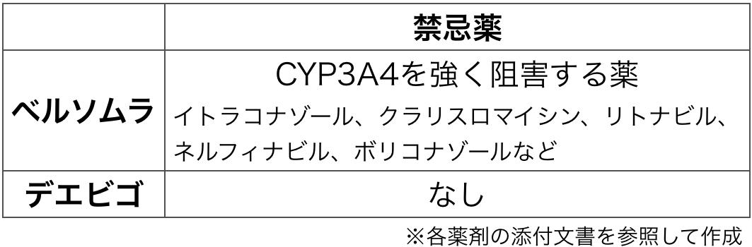 f:id:huji7:20200711233023p:plain