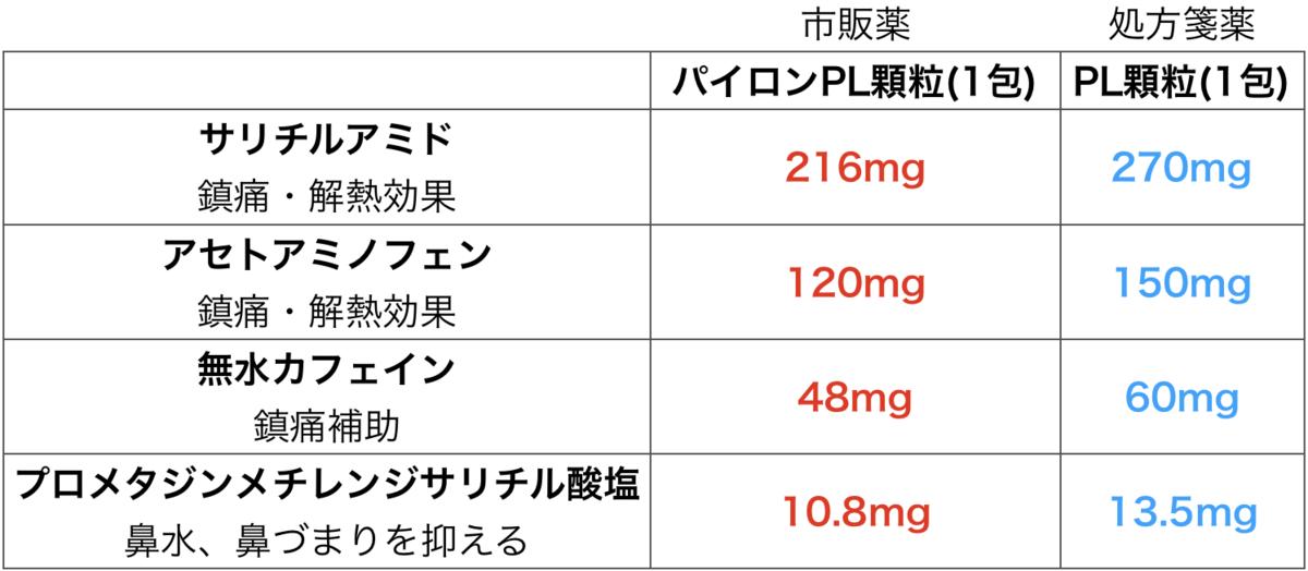 f:id:huji7:20200713000154p:plain