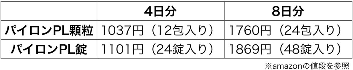 f:id:huji7:20200713014941p:plain