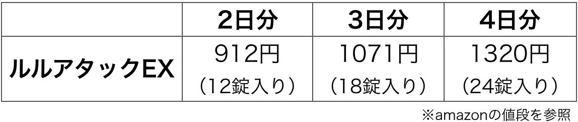 f:id:huji7:20200713223559p:plain