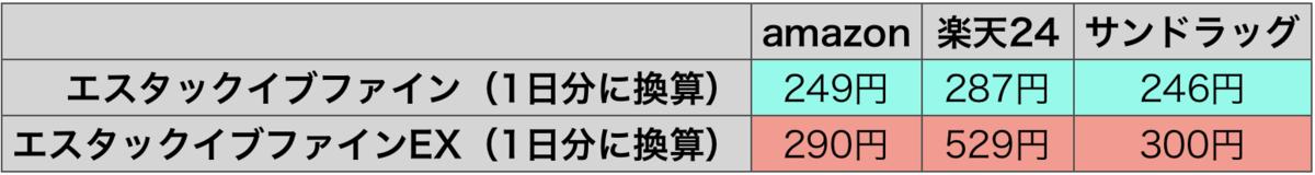 f:id:huji7:20200716015608p:plain