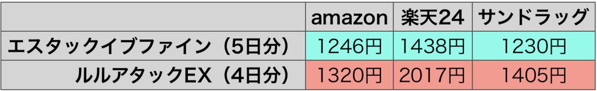 f:id:huji7:20200716015741p:plain
