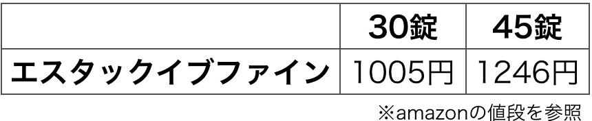 f:id:huji7:20200716022242p:plain
